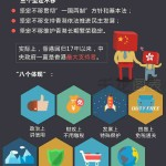 Infographic Department of the CCP (Part 2 of 5): The Three Unswerving Perseverances